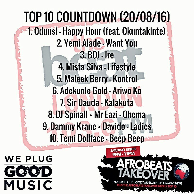 WPGM x Afrobeats Takeover Top 10